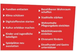 2021_Plaene_Doppelhaushalt_Troisdorf_SPD_Fraktion_Neuigkeiten