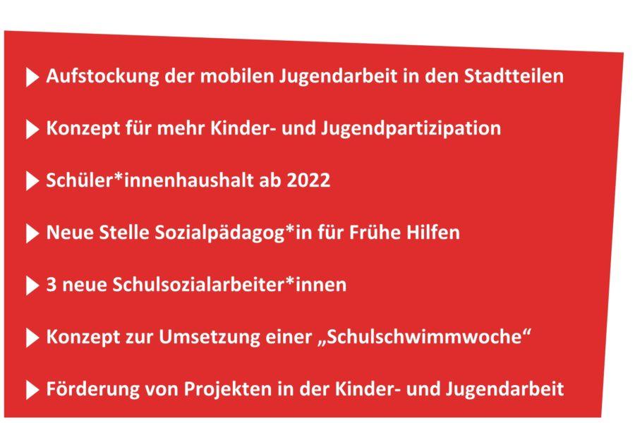 Doppelhaushalt_Troisdorf_SPD_Fraktion_Jugendarbeit